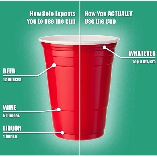 Red Solo Cup fill it up measuring lines funny after 12 g rated