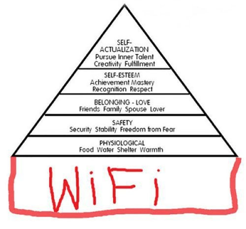 wifi basic needs needs pyramid - 8043411712
