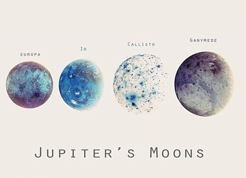 art,jupiter,moons,science,space
