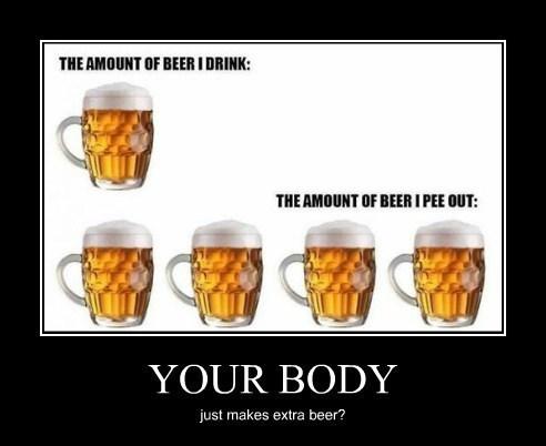 beer body funny pee - 8053746176