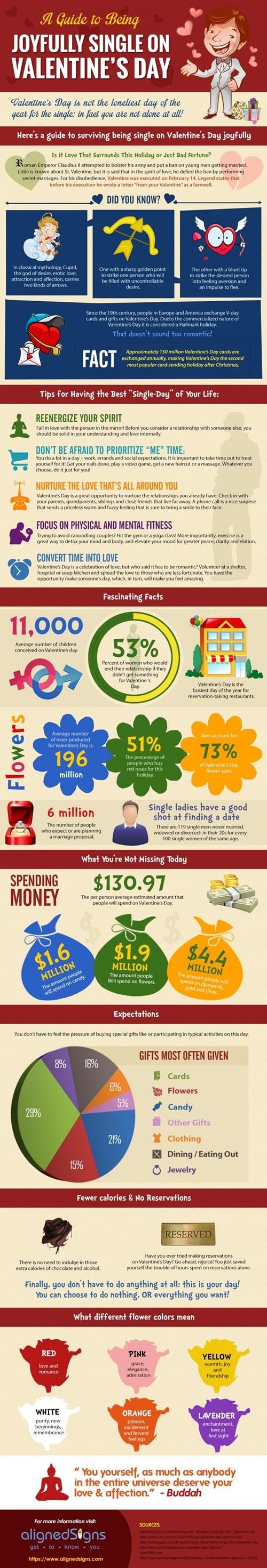 infographics Valentines day - 8056348672