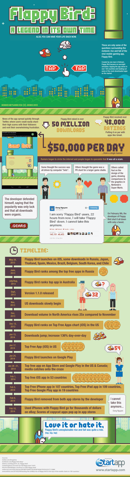 flappy bird infographic - 8059927296