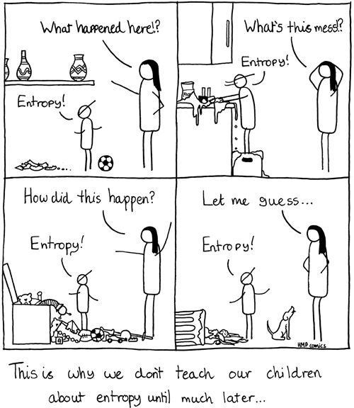 entropy,physics,parenting,web comics