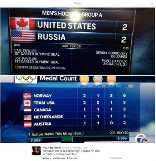 ABC Has Basically no Idea What Flags Are