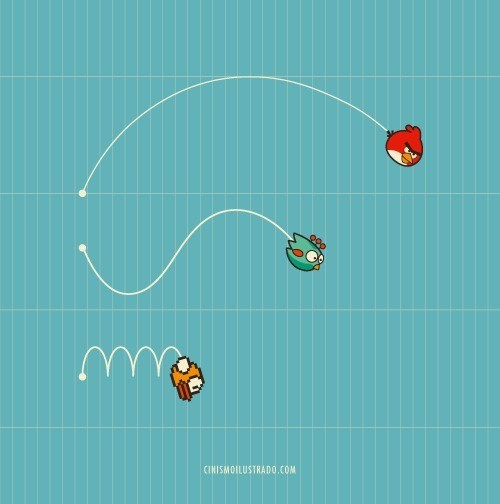 angry birds,mobile gaming,flappy bird