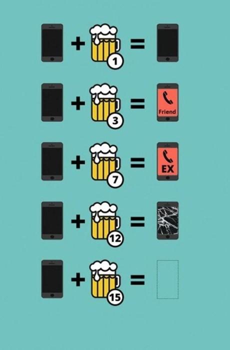 beer alcohol drunk iPhones phones - 8069101312