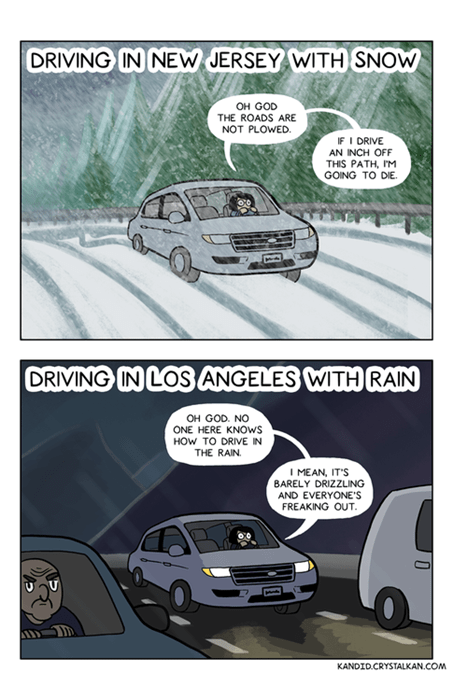 driving snow weather winter web comics - 8069115904