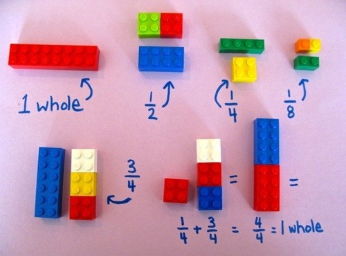lego awesome math funny g rated School of FAIL - 8070482432