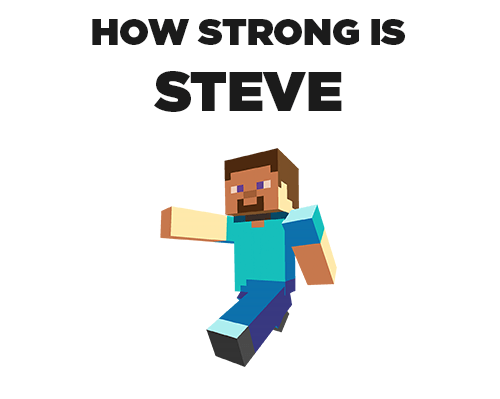 minecraft - Font - HOW STRONG IS STEVE