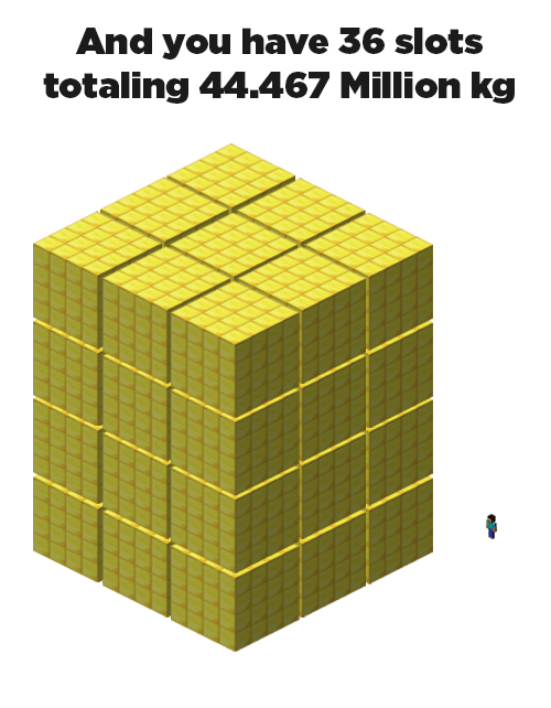 minecraft - Yellow - And you have 36 slots totaling 44.467 Million kg