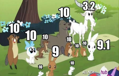 scores,judges,mlp season 4