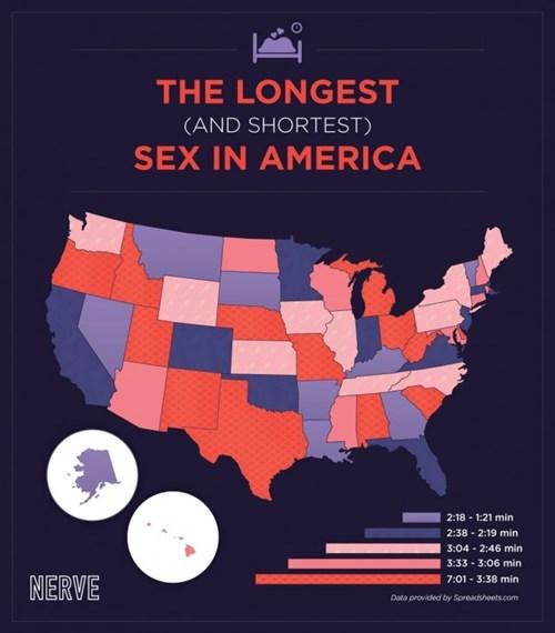 sex charts infographics - 8072396032