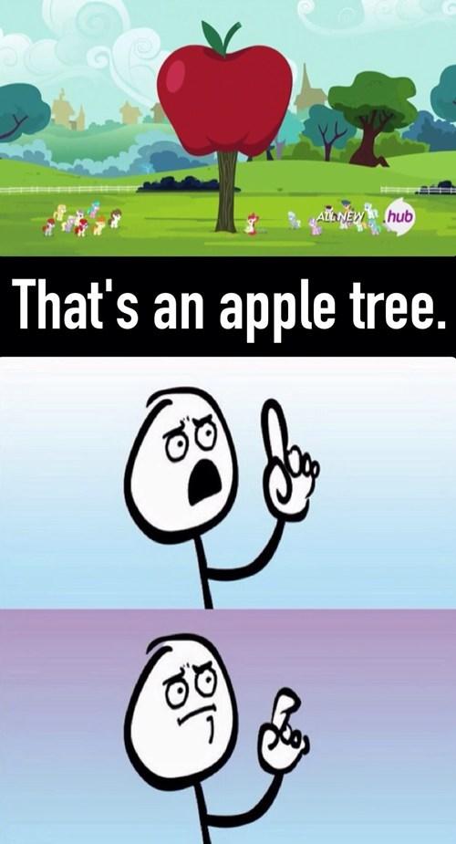 apple argument is invalid MLP - 8080655616