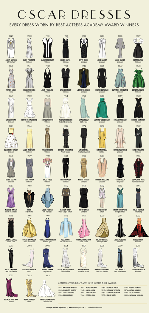 dresses oscar dresses best actress academy awards oscars - 8089639168