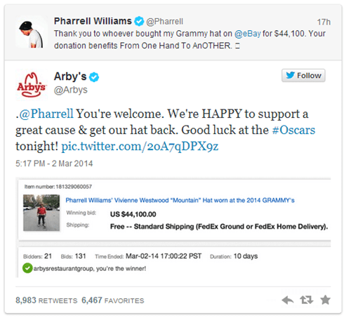 arbys fashion pharrell williams hat failbook g rated - 8090583040