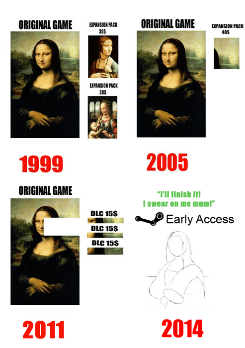 Sad mona lisa gaming