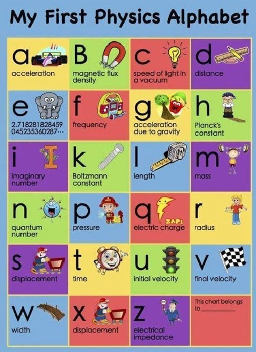 physics alphabet science funny - 8096592896