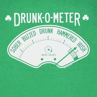drunk St Patrick's Day irish meter after 12