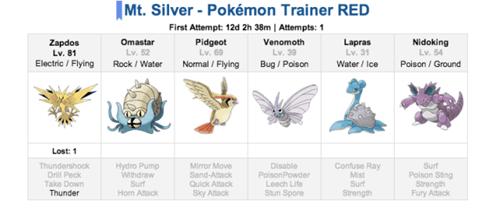Pokémon twitch plays pokemon twitch - 8106389760