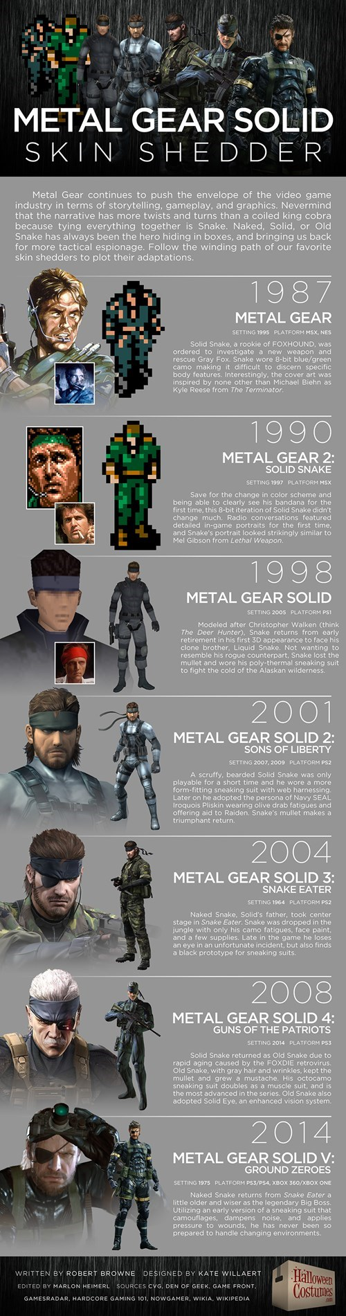 metal gear solid solid snake infographics - 8106392064