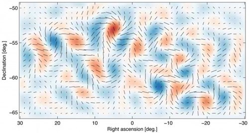 Cosmologists Find a Signal From the Beginning of the Universe