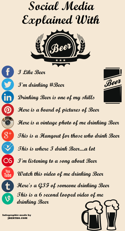 beer social media funny after 12 g rated - 8111560960