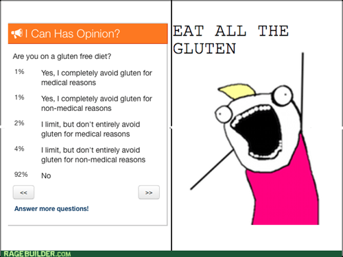 poll opinion gluten all the things food eating