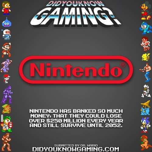 did you know gaming wii U nintendo - 8116387840
