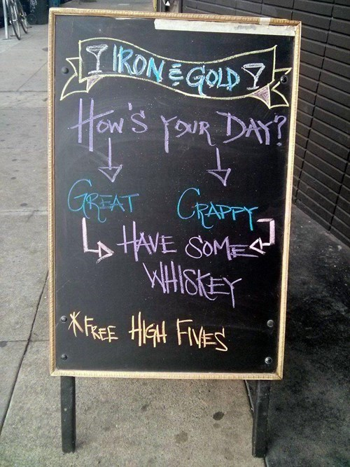 whiskey signs flowchart pub funny - 8120540160