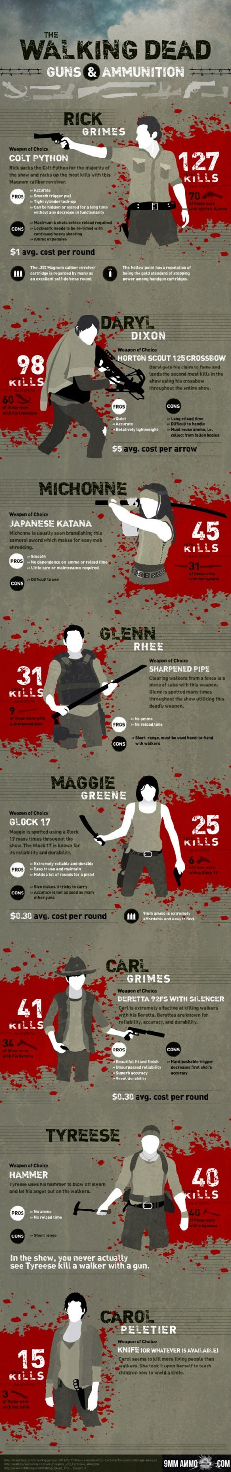 Rick Grimes daryl dixon infographic The Walking Dead - 8129842688