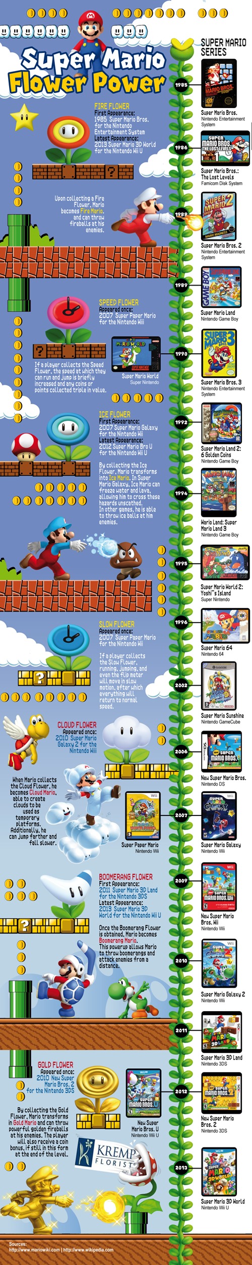 infographics mario fire flower Video Game Coverage - 8129898496