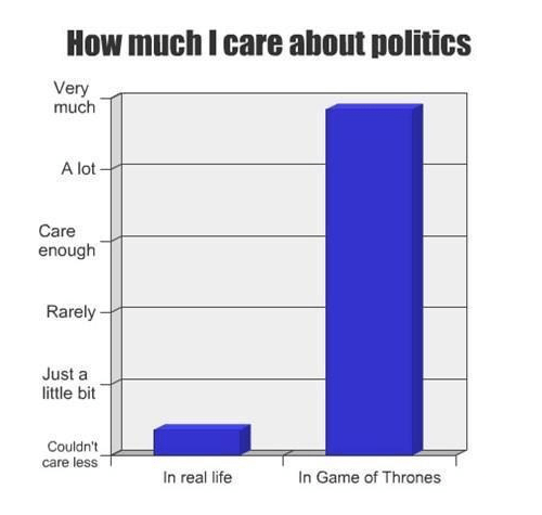 Game of Thrones politics - 8132667904
