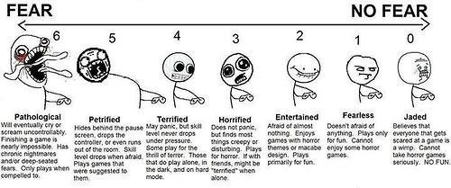 horror games video games - 8132880384
