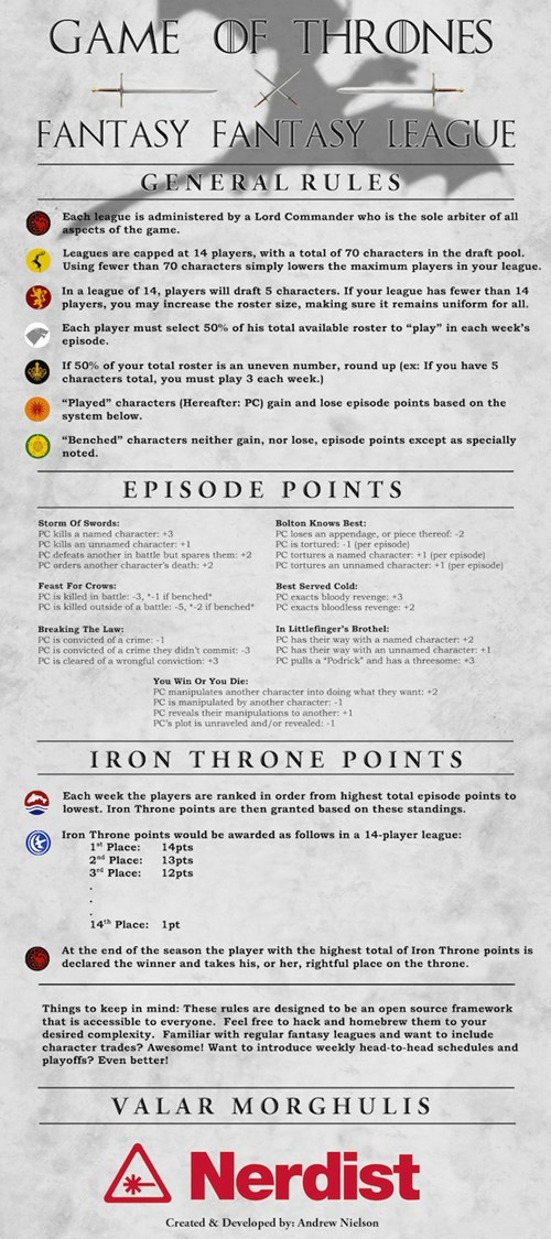 Game of Thrones fantasy football - 8134082816