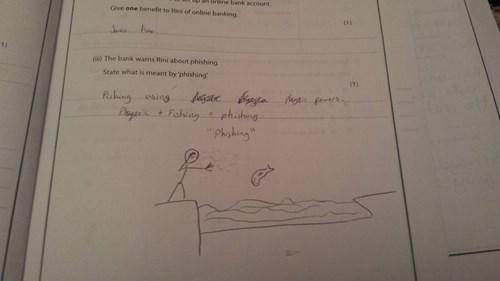 wtf funny exams grading