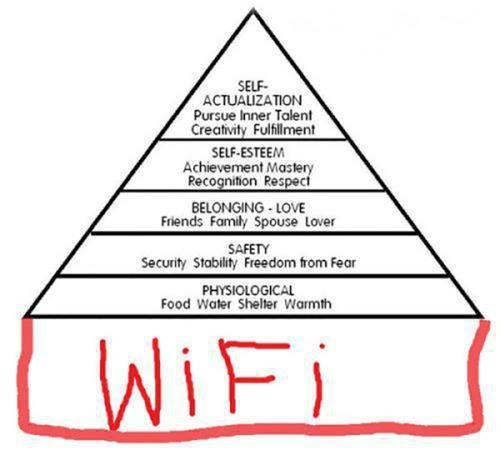 psychology,wifi,pyramid of needs