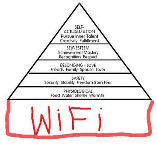 psychology wifi pyramid of needs - 8134207744