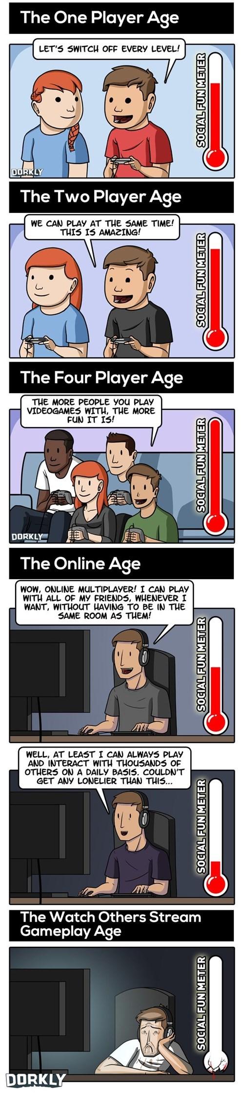 dorkly Multiplayer web comics