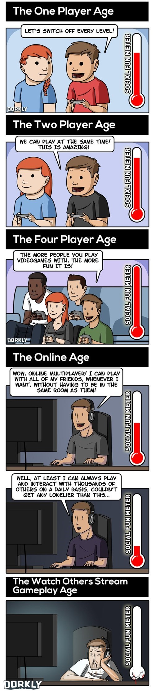 dorkly,youtube,comics,video games,webcomics