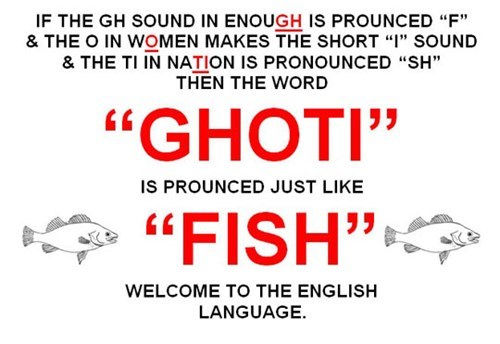Pronunciation,grammar,english