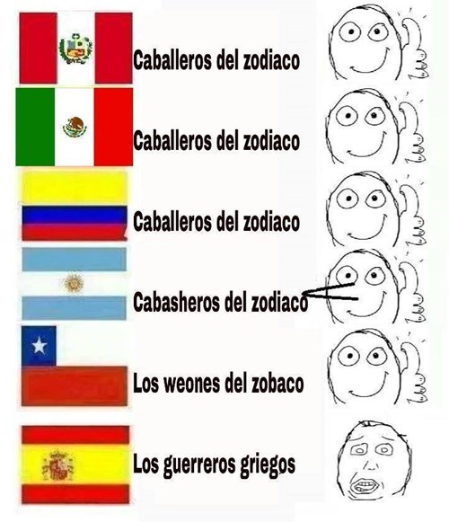 viñetas Memes curiosidades - 8139630592