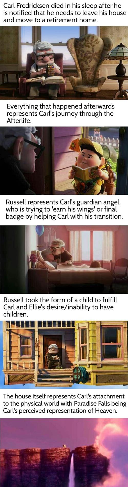 up pixar cartoons - 8142150912