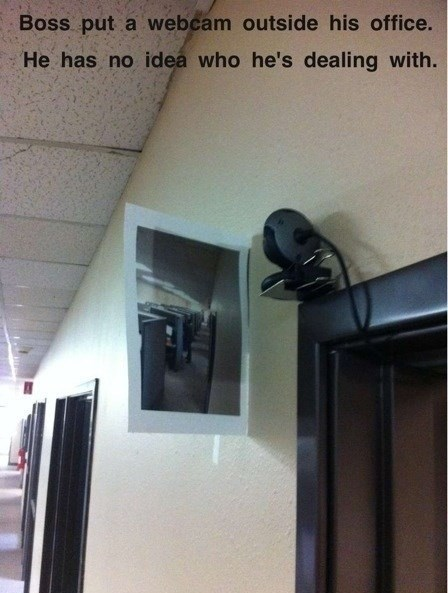 offices bosses security cameras