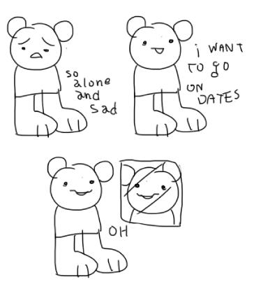 vicious cycle sad but true dating web comics - 8152198144