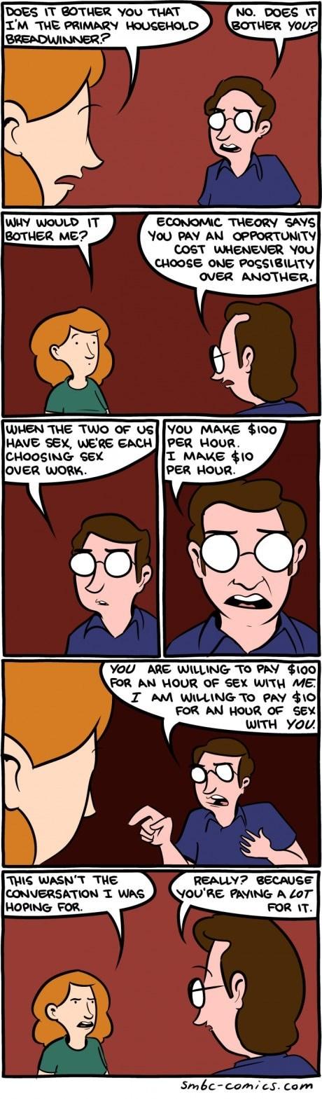 relationships money web comics - 8160579840