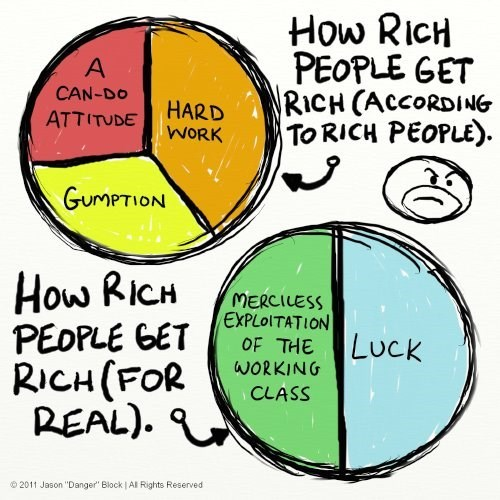 rich people,graphs,money,politics,web comics