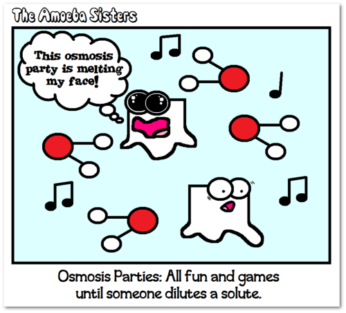 amoeba comics Party science funny - 8162258688