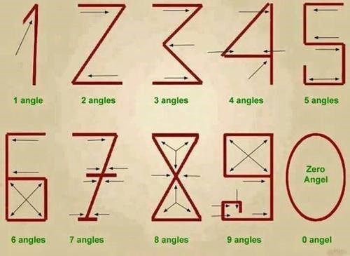 Angles funny math numbers