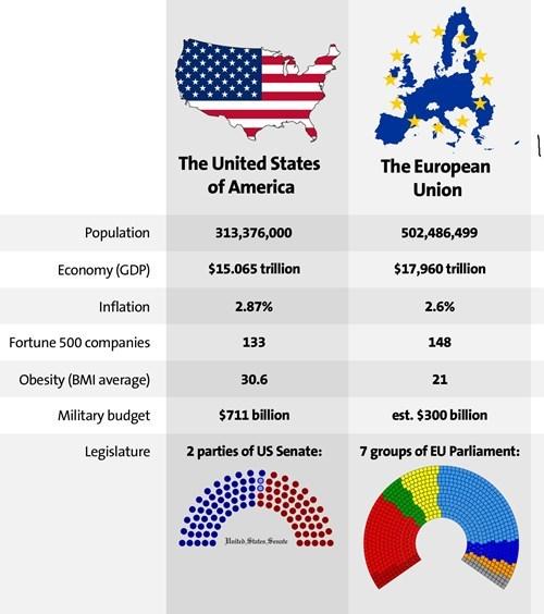 europe European union - 8166390272