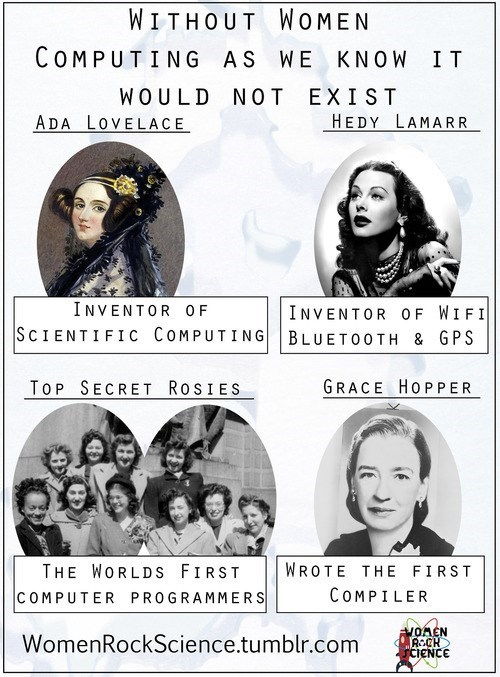 awesome computers science women - 8167266048